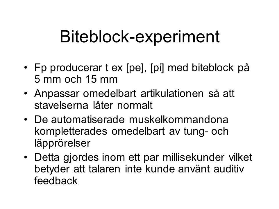 Biteblock-experiment