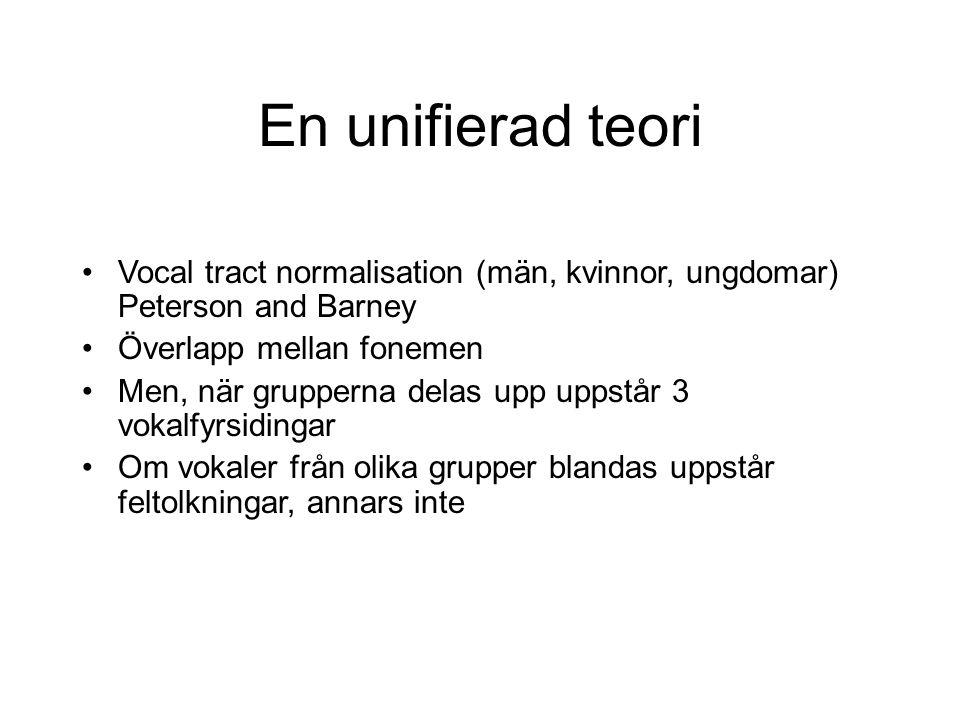 En unifierad teori Vocal tract normalisation (män, kvinnor, ungdomar) Peterson and Barney. Överlapp mellan fonemen.
