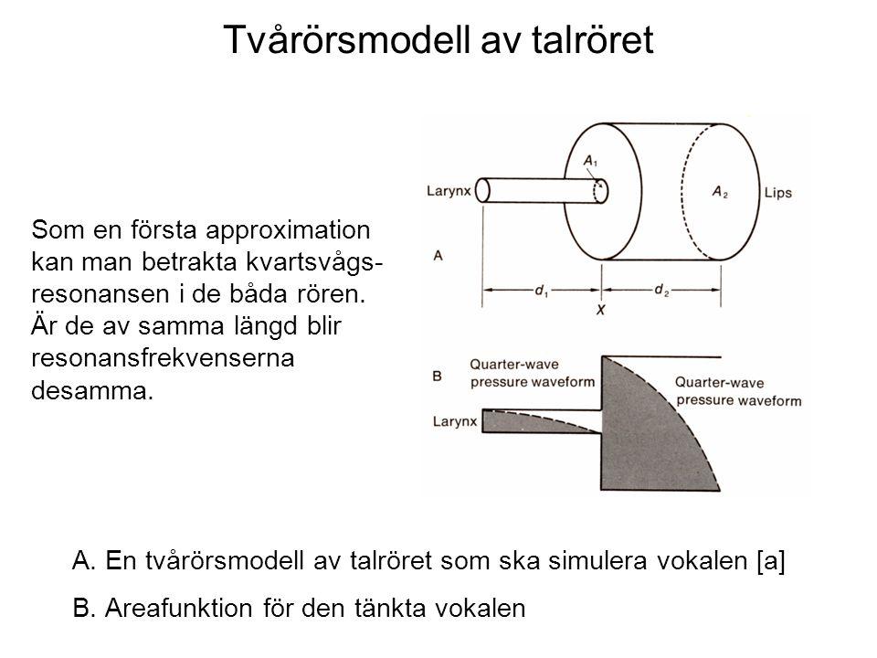 Tvårörsmodell av talröret
