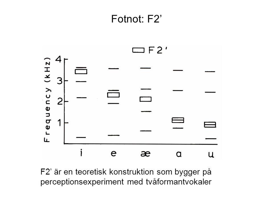 Fotnot: F2' F2' är en teoretisk konstruktion som bygger på perceptionsexperiment med tvåformantvokaler.