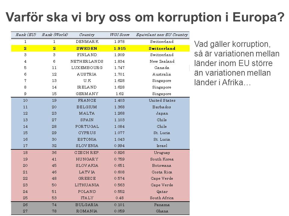 Varför ska vi bry oss om korruption i Europa