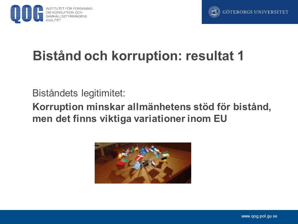 Bistånd och korruption: resultat 1