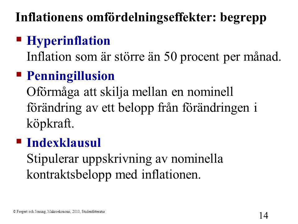 Inflationens omfördelningseffekter: begrepp