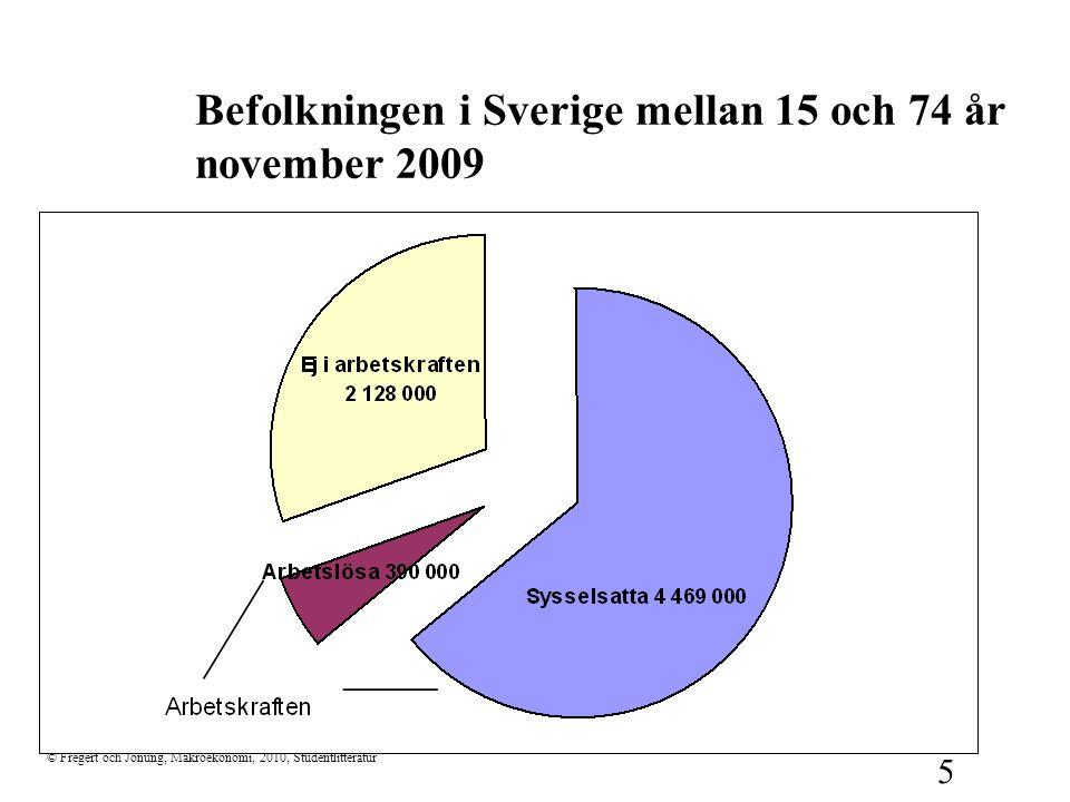 Befolkningen i Sverige mellan 15 och 74 år november 2009