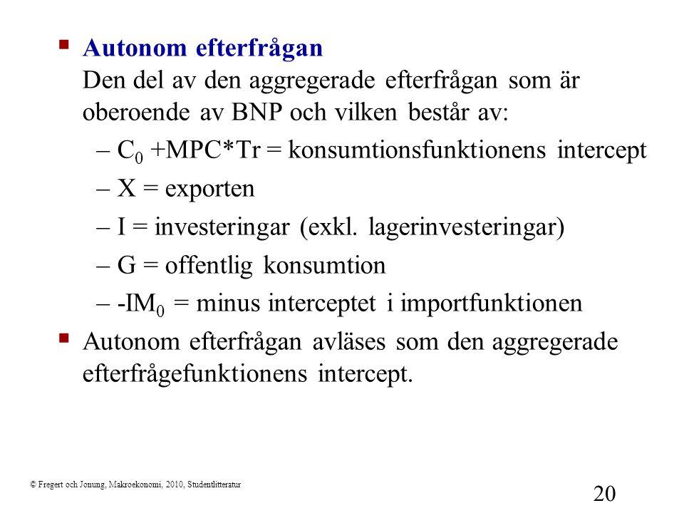 C0 +MPC*Tr = konsumtionsfunktionens intercept X = exporten