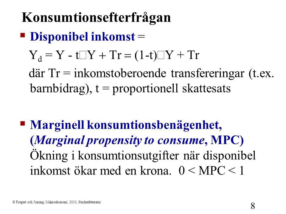 Konsumtionsefterfrågan