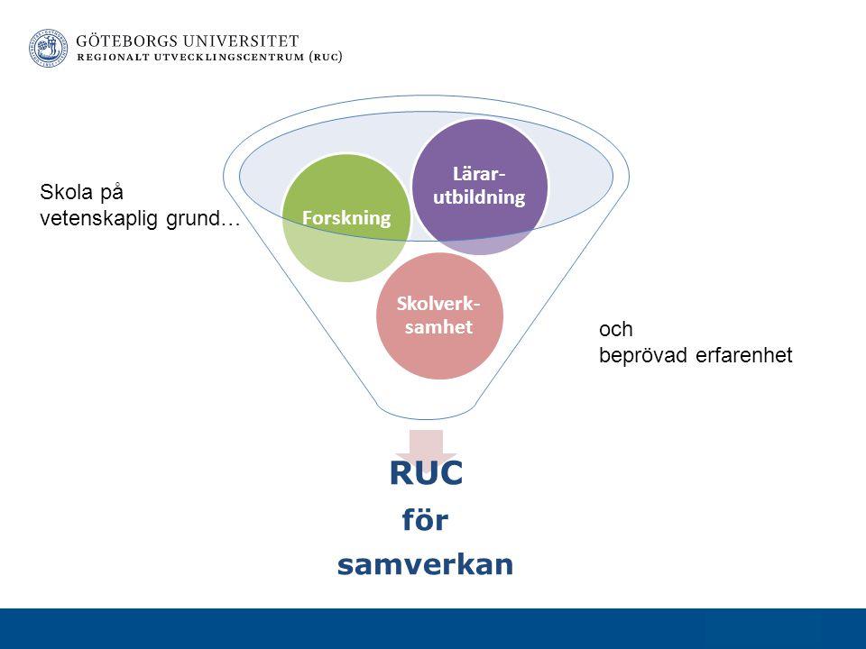 RUC för samverkan Lärar-utbildning Forskning Skola på