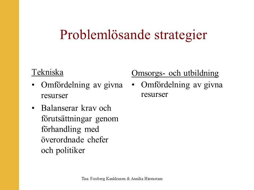 Problemlösande strategier