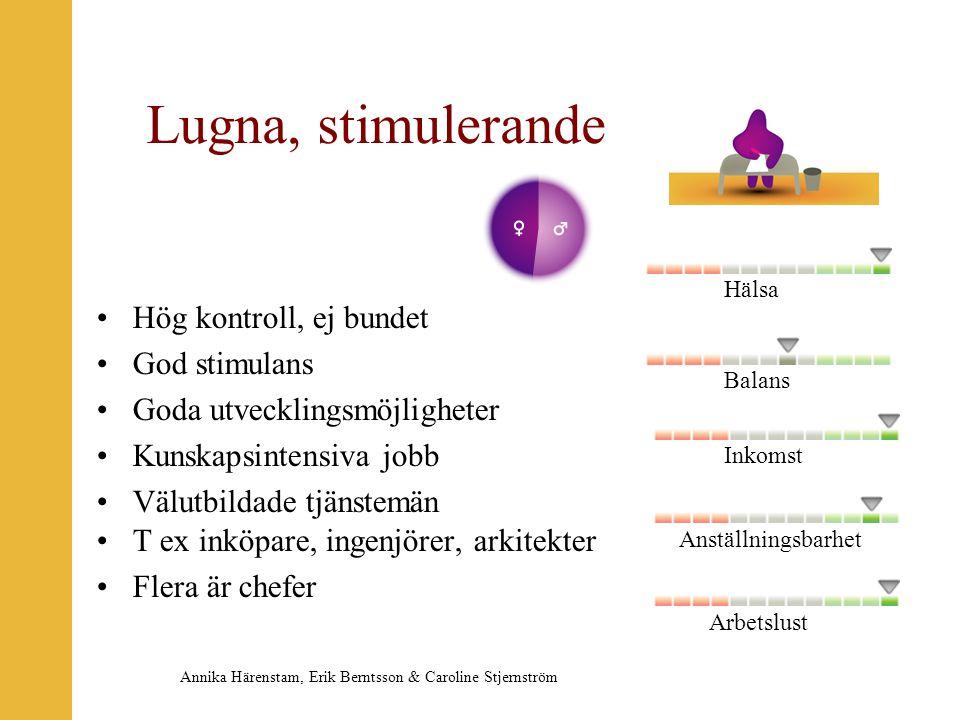 Lugna, stimulerande Hög kontroll, ej bundet God stimulans