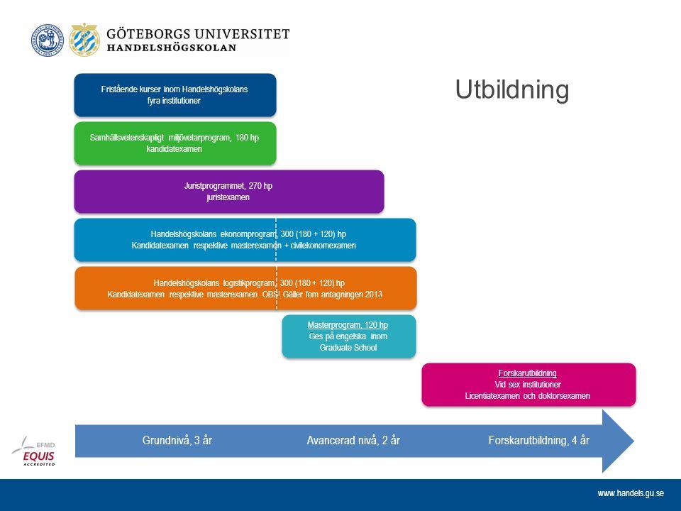Utbildning Forskarutbildning, 4 år Avancerad nivå, 2 år