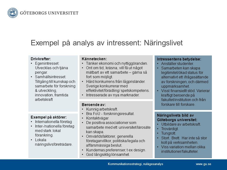 Exempel på analys av intressent: Näringslivet