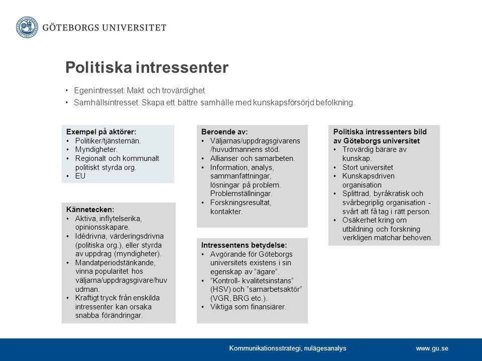 Politiska intressenter