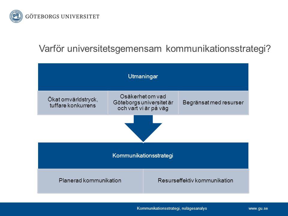 Varför universitetsgemensam kommunikationsstrategi