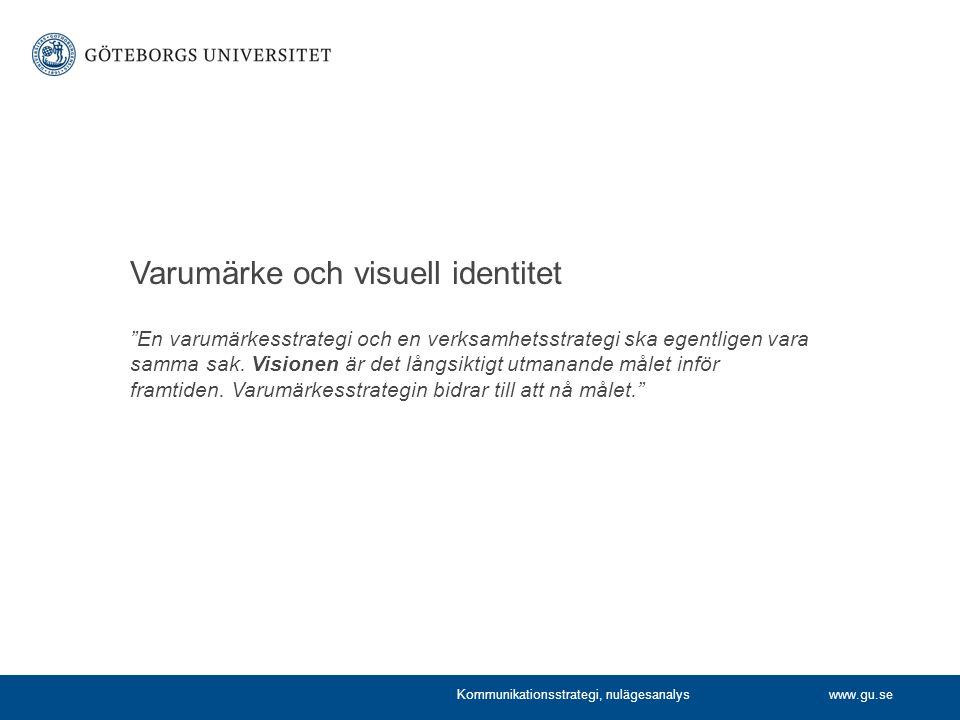 Varumärke och visuell identitet