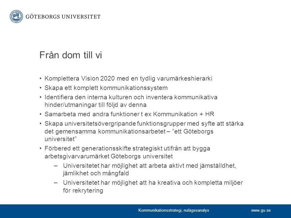 Från dom till vi Komplettera Vision 2020 med en tydlig varumärkeshierarki. Skapa ett komplett kommunikationssystem.