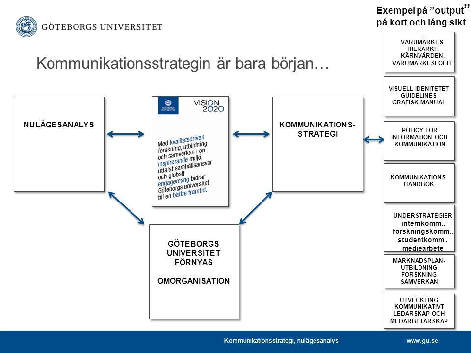 Kommunikationsstrategin är bara början…