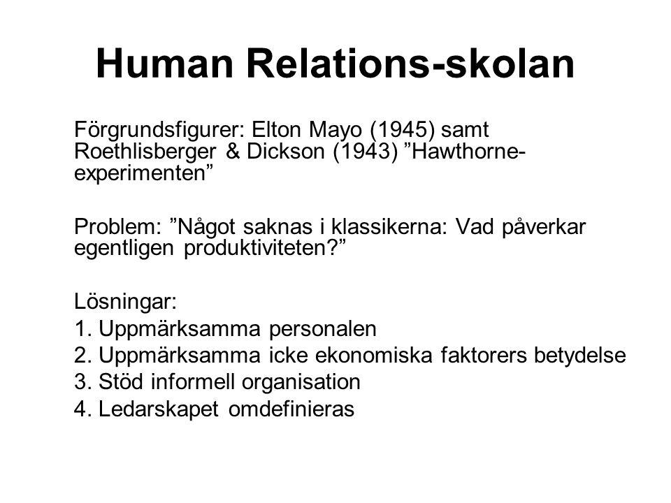 Human Relations-skolan