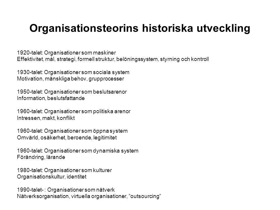 Organisationsteorins historiska utveckling