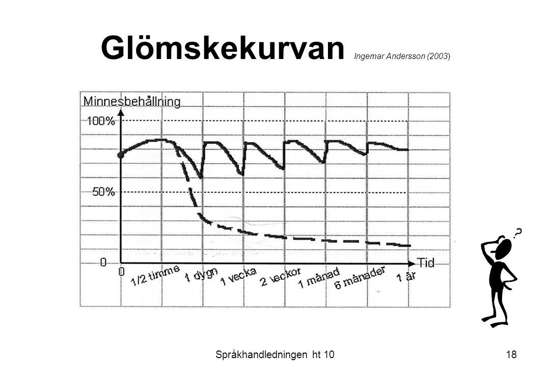 Glömskekurvan Ingemar Andersson (2003)