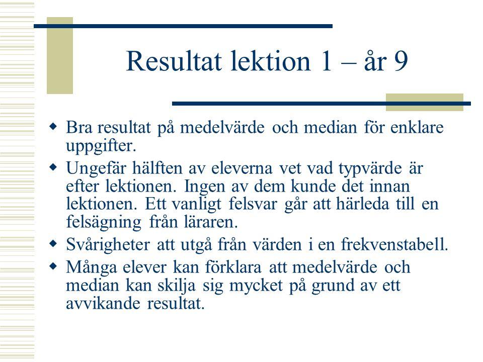 Resultat lektion 1 – år 9 Bra resultat på medelvärde och median för enklare uppgifter.