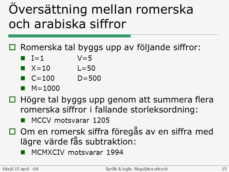 Översättning mellan romerska och arabiska siffror