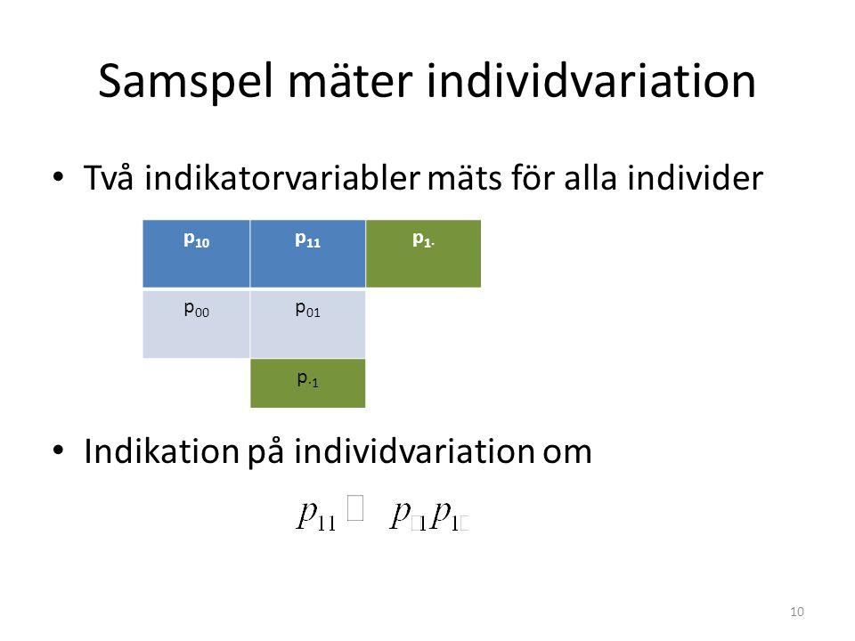 Samspel mäter individvariation