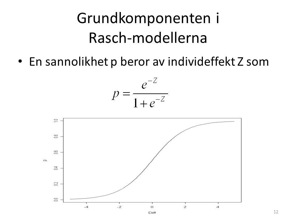 Grundkomponenten i Rasch-modellerna