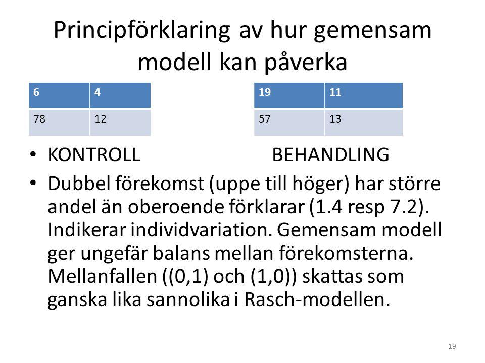 Principförklaring av hur gemensam modell kan påverka