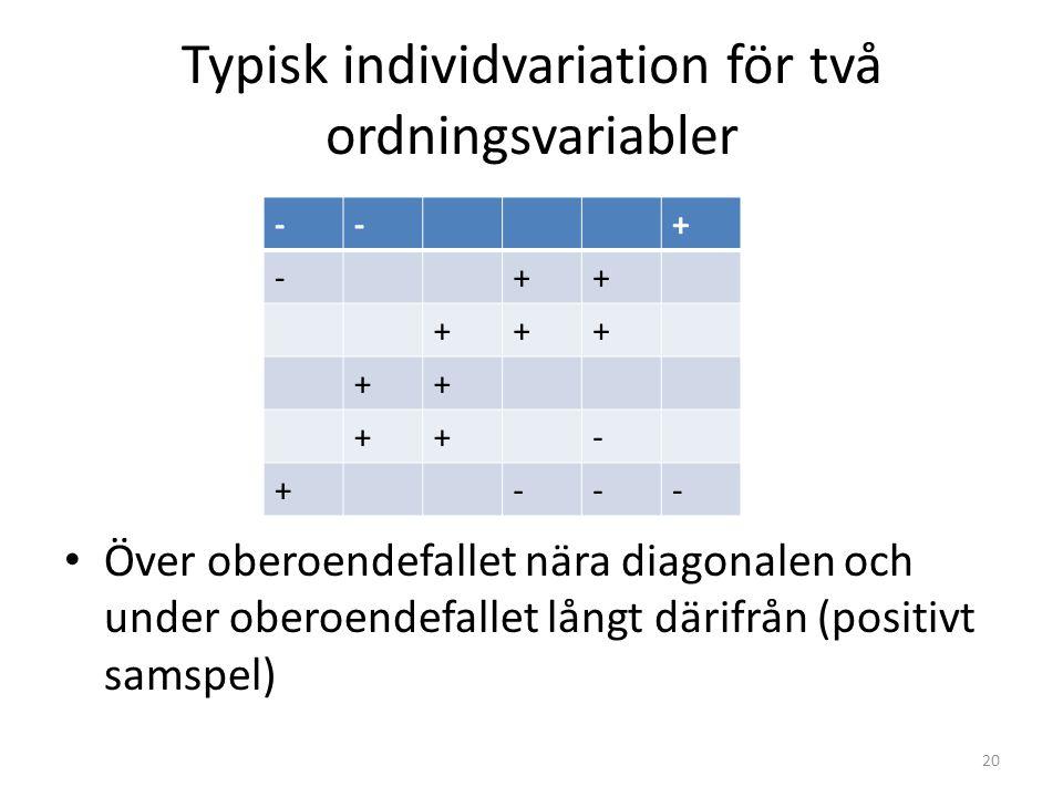 Typisk individvariation för två ordningsvariabler