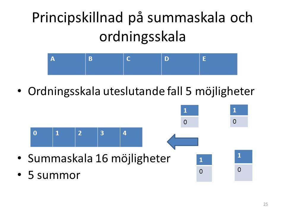 Principskillnad på summaskala och ordningsskala