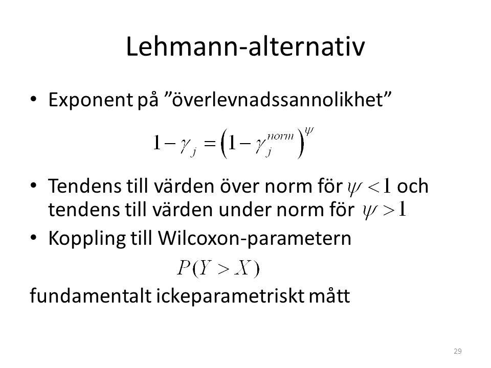 Lehmann-alternativ Exponent på överlevnadssannolikhet