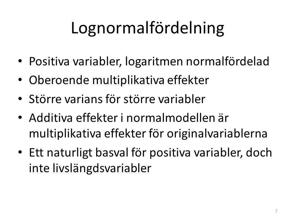 Lognormalfördelning Positiva variabler, logaritmen normalfördelad