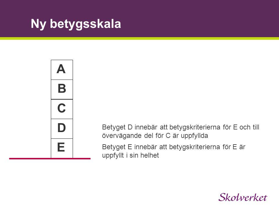Ny betygsskala A. B. C. D. Betyget D innebär att betygskriterierna för E och till övervägande del för C är uppfyllda.