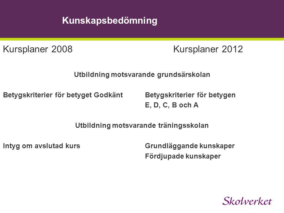 Kursplaner 2008 Kursplaner 2012
