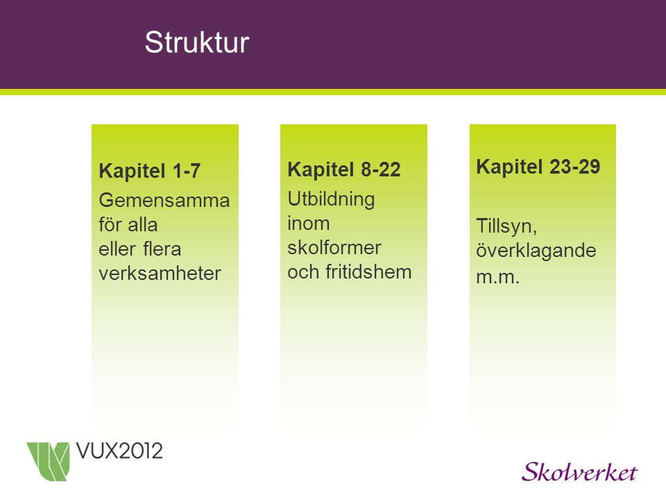 Struktur Kapitel 23-29 Kapitel 1-7 Kapitel 8-22
