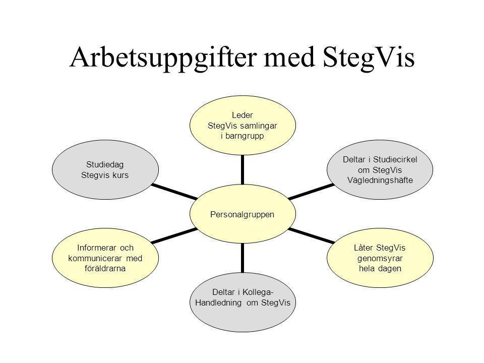Arbetsuppgifter med StegVis
