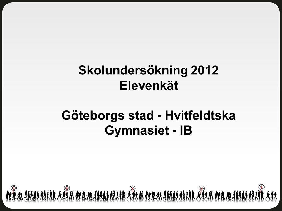 Göteborgs stad - Hvitfeldtska Gymnasiet - IB