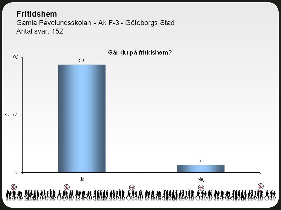 Fritidshem Gamla Påvelundsskolan - Åk F-3 - Göteborgs Stad