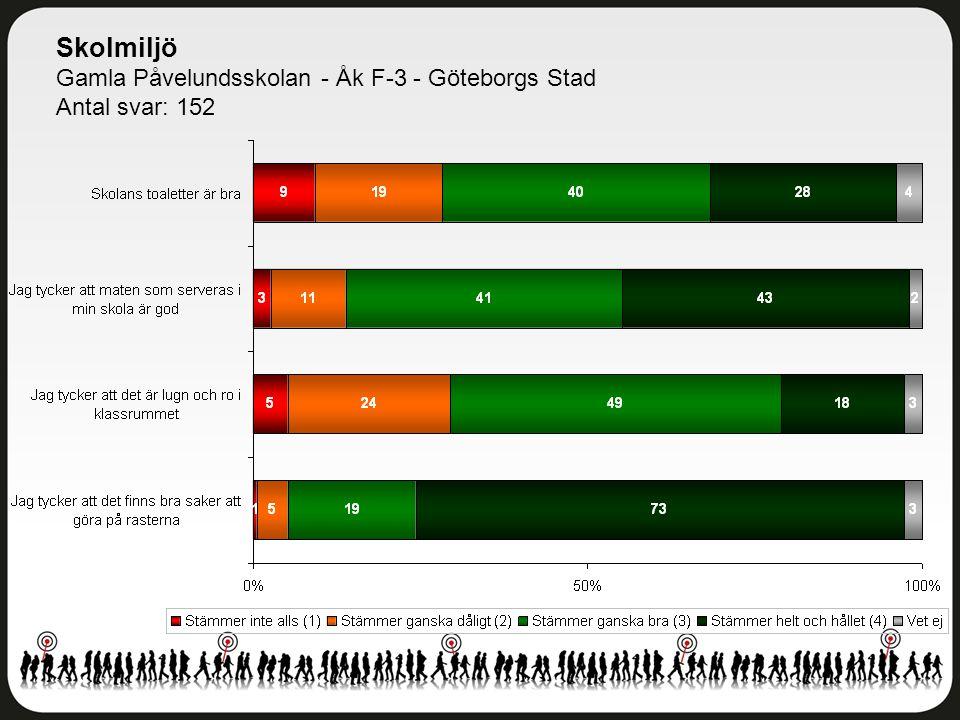 Skolmiljö Gamla Påvelundsskolan - Åk F-3 - Göteborgs Stad