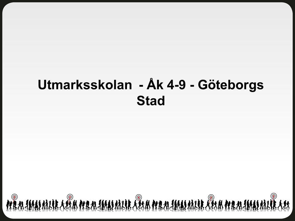 Utmarksskolan - Åk 4-9 - Göteborgs Stad
