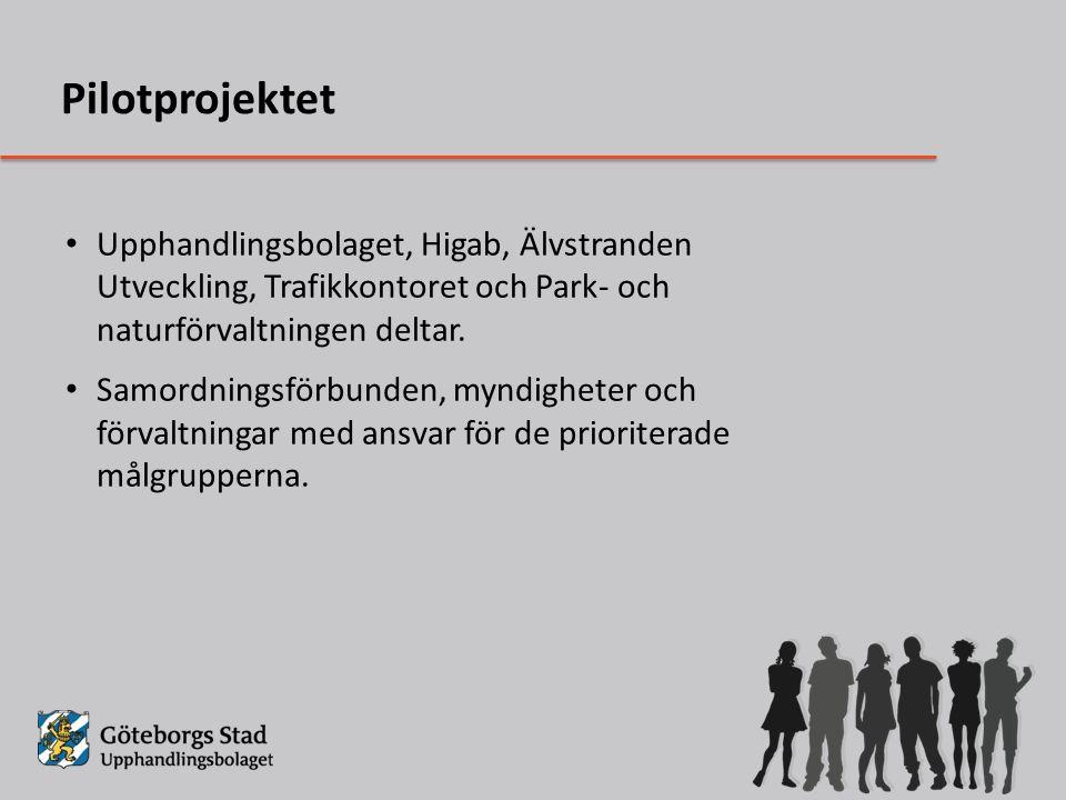 Pilotprojektet Upphandlingsbolaget, Higab, Älvstranden Utveckling, Trafikkontoret och Park- och naturförvaltningen deltar.