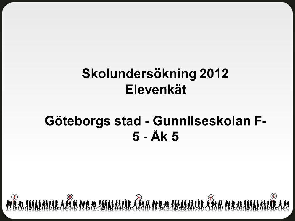 Göteborgs stad - Gunnilseskolan F-5 - Åk 5