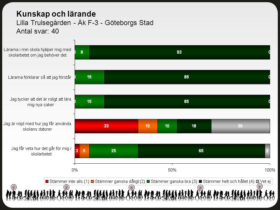 Kunskap och lärande Lilla Trulsegården - Åk F-3 - Göteborgs Stad