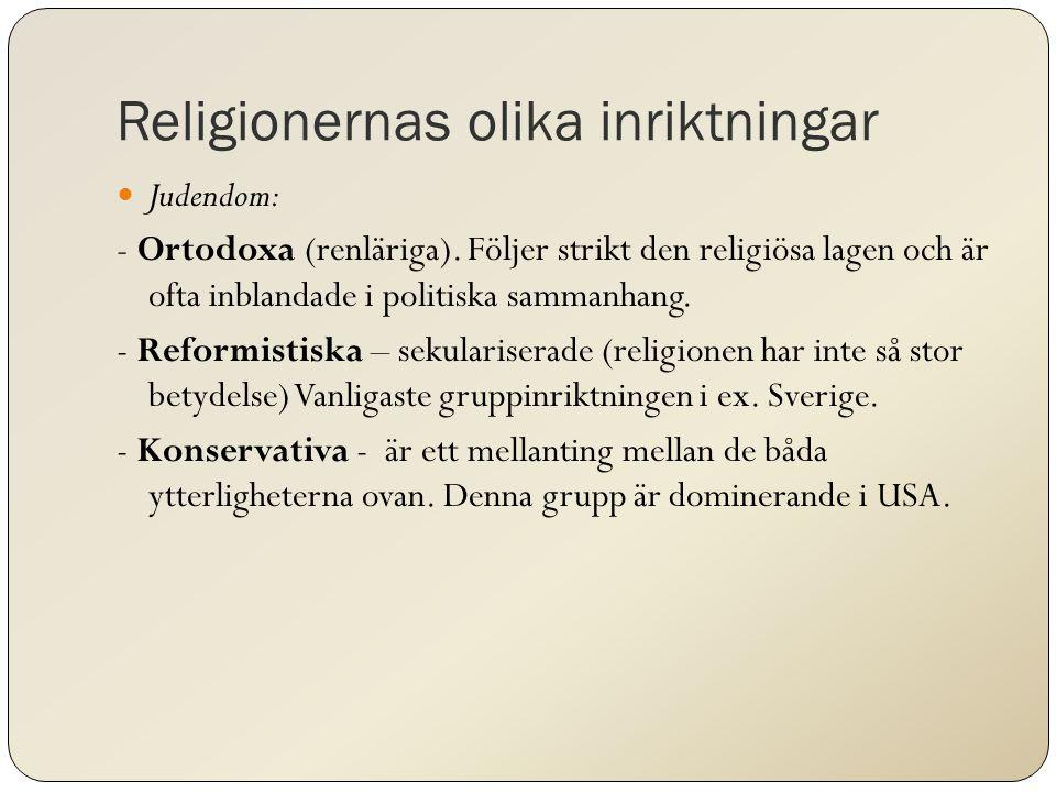 Religionernas olika inriktningar
