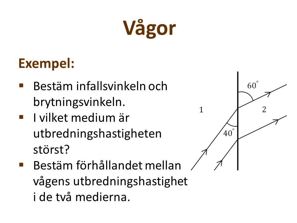 Vågor Exempel: Bestäm infallsvinkeln och brytningsvinkeln.