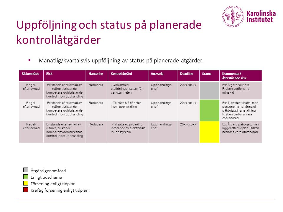 Uppföljning och status på planerade kontrollåtgärder