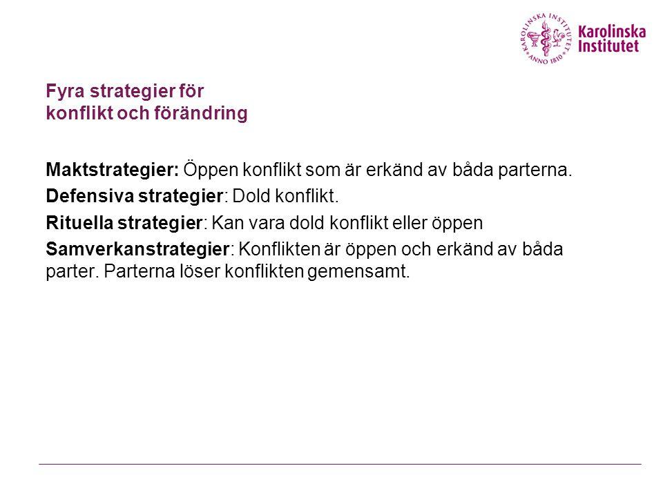 Fyra strategier för konflikt och förändring