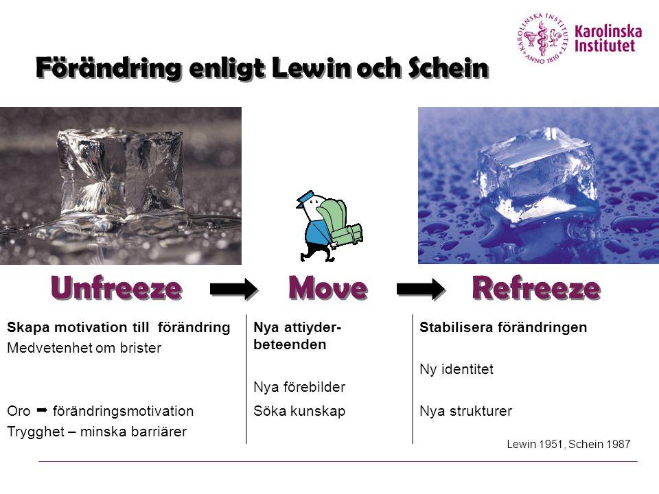 Förändring enligt Lewin och Schein