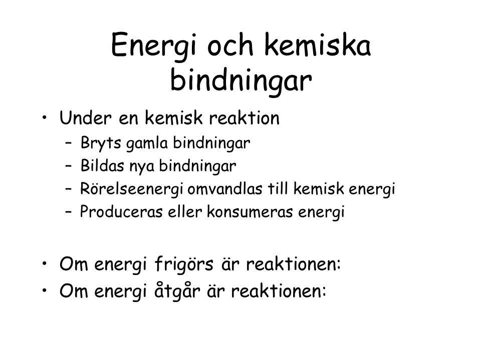 Energi och kemiska bindningar