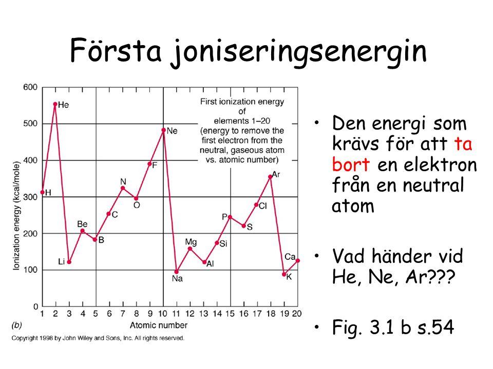 Första joniseringsenergin